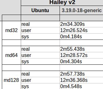 7z - Hailey v2